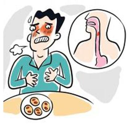 食管癌的症状你知道吗?